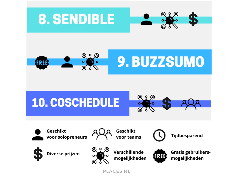 10 beste social media tools: 8. sendible; 9. BuzzSumo; 10. CoSchedule