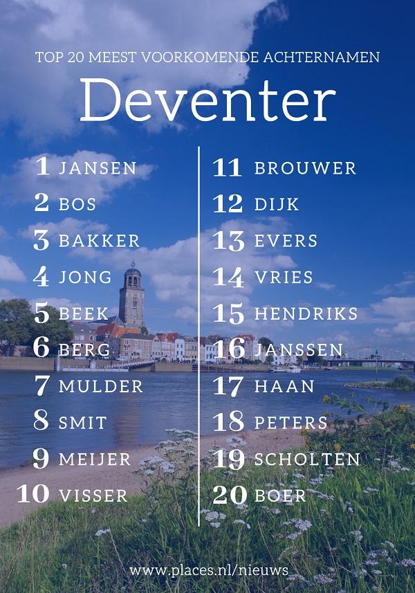 achternamen deventer